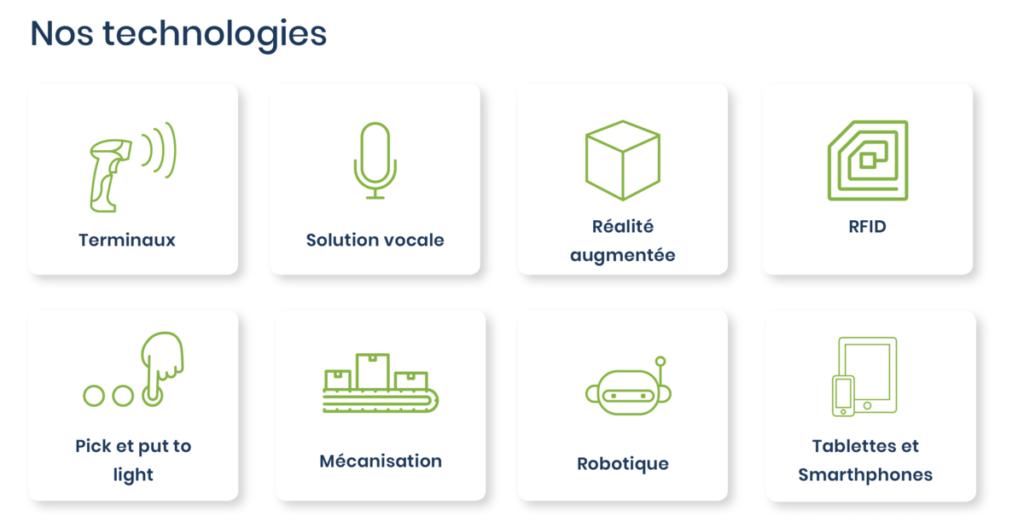 Schéma des technologies de logistique contractuelle